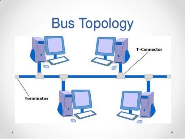 Network topologies vincent tech blog the star topology is a regularly seen technology in todays networking environment and the most common topology used 99 in todays local area network lan publicscrutiny Choice Image